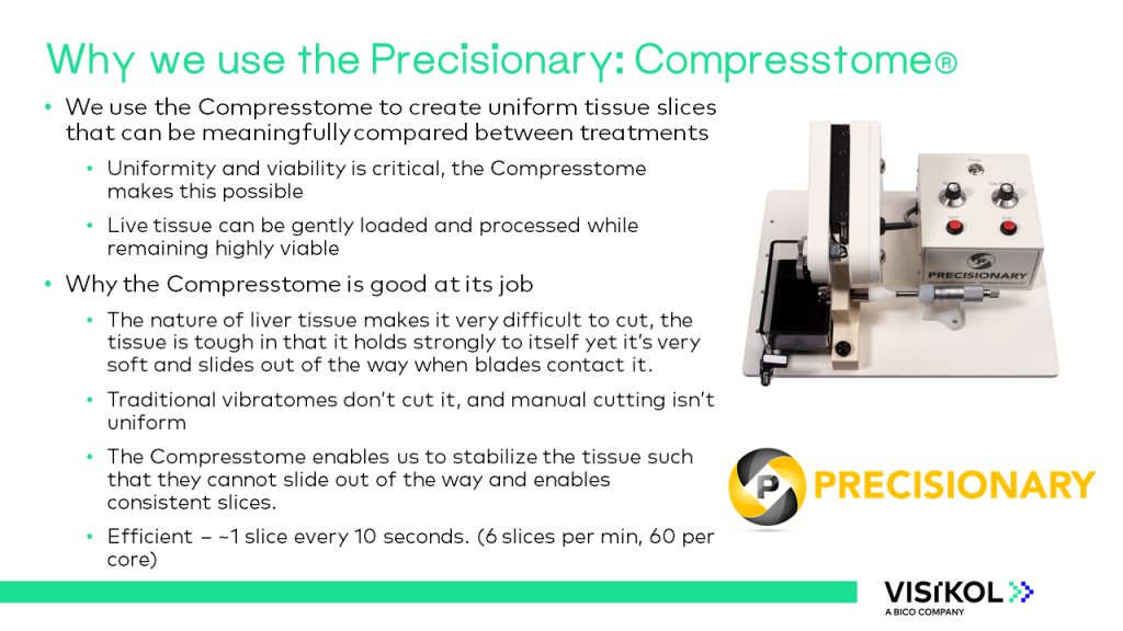 Precision Cut Tissue Slices Slide 11
