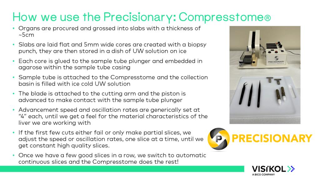Precision Cut Tissue Slices Slide 12